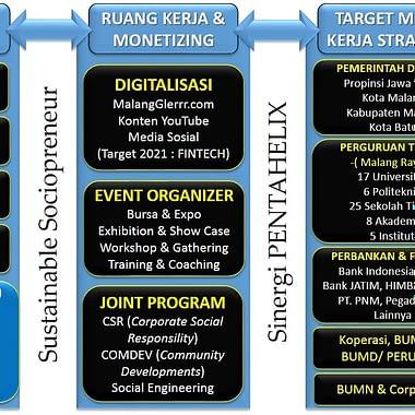 Informasi Data Dan Ilmu Pengetahuan